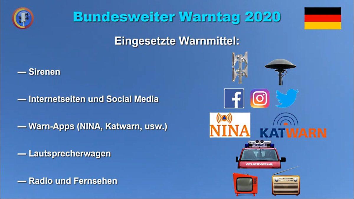 Warn-Tag in Deutschland. Ziemlich blöd gelaufen!